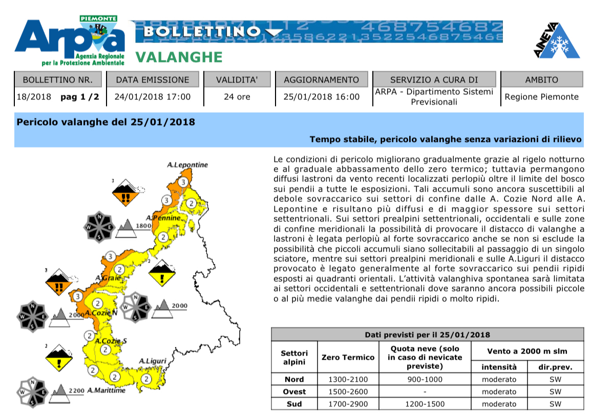 Piedmont forecast 25 January 2018 Italian